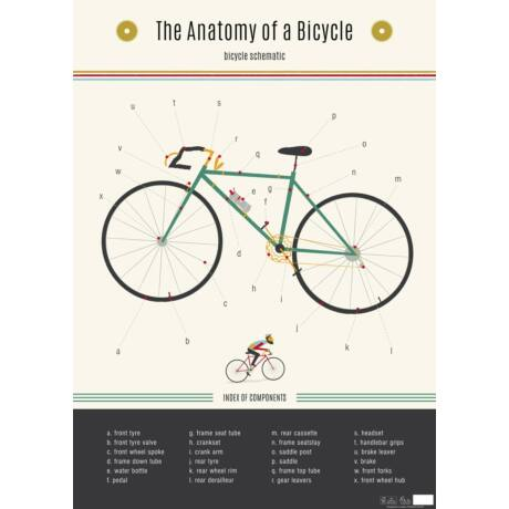 Le Bicycle dekoráció poszter